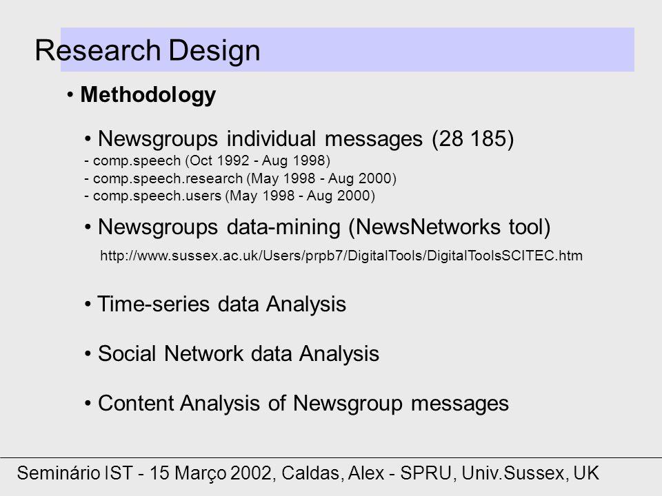 Research Design Methodology Seminário IST - 15 Março 2002, Caldas, Alex - SPRU, Univ.Sussex, UK Newsgroups data-mining (NewsNetworks tool) Time-series data Analysis http://www.sussex.ac.uk/Users/prpb7/DigitalTools/DigitalToolsSCITEC.htm Content Analysis of Newsgroup messages Newsgroups individual messages (28 185) - comp.speech (Oct 1992 - Aug 1998) - comp.speech.research (May 1998 - Aug 2000) - comp.speech.users (May 1998 - Aug 2000) Social Network data Analysis