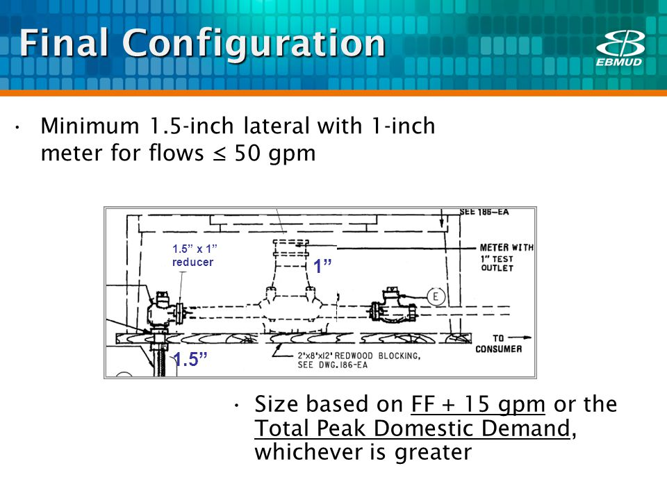 Final Configuration Size based on FF + 15 gpm or the Total Peak Domestic Demand, whichever is greater 1.5 1.5 x 1 reducer 1 Minimum 1.5-inch lateral with 1-inch meter for flows 50 gpm