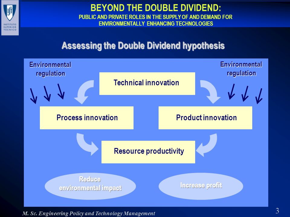 3 BEYOND THE DOUBLE DIVIDEND: PUBLIC AND PRIVATE ROLES IN THE SUPPLY OF AND DEMAND FOR ENVIRONMENTALLY ENHANCING TECHNOLOGIES BEYOND THE DOUBLE DIVIDEND: PUBLIC AND PRIVATE ROLES IN THE SUPPLY OF AND DEMAND FOR ENVIRONMENTALLY ENHANCING TECHNOLOGIES M.