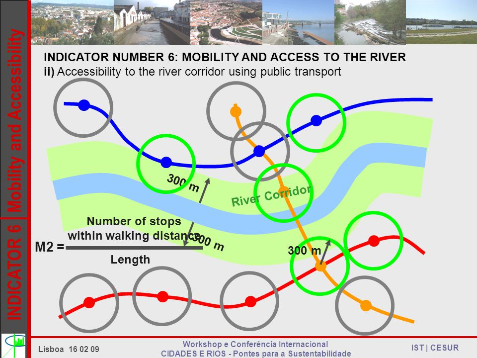 INDICATOR 6 Mobility and Accessibility IST | CESUR Lisboa 16 02 09 Workshop e Conferência Internacional CIDADES E RIOS - Pontes para a Sustentabilidade INDICATOR NUMBER 6: MOBILITY AND ACCESS TO THE RIVER ii) Accessibility to the river corridor using public transport 300 m Length Number of stops within walking distance River Corridor M2 =