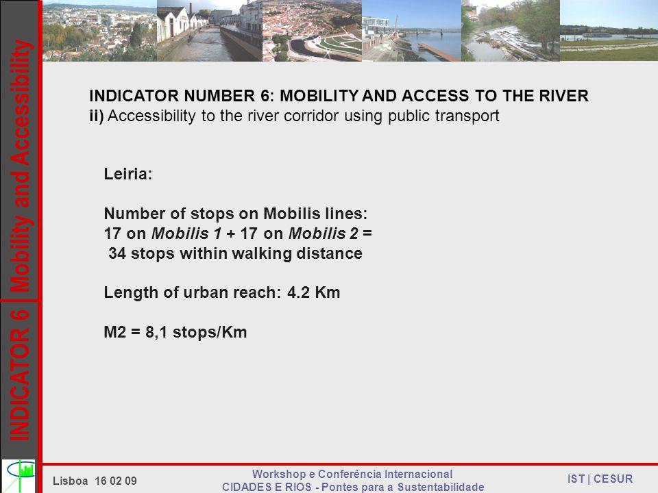 INDICATOR 6 Mobility and Accessibility IST | CESUR Lisboa 16 02 09 Workshop e Conferência Internacional CIDADES E RIOS - Pontes para a Sustentabilidade INDICATOR NUMBER 6: MOBILITY AND ACCESS TO THE RIVER ii) Accessibility to the river corridor using public transport Leiria: Number of stops on Mobilis lines: 17 on Mobilis 1 + 17 on Mobilis 2 = 34 stops within walking distance Length of urban reach: 4.2 Km M2 = 8,1 stops/Km