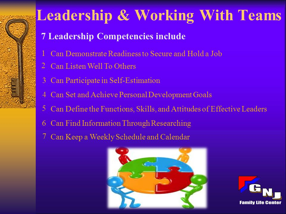 Leadership & Working With Teams 7 Leadership Competencies include Can Demonstrate Readiness to Secure and Hold a Job Can Listen Well To Others Can Participate in Self-Estimation Can Set and Achieve Personal Development Goals Can Define the Functions, Skills, and Attitudes of Effective Leaders Can Find Information Through Researching Can Keep a Weekly Schedule and Calendar 1 2 3 4 5 6 7