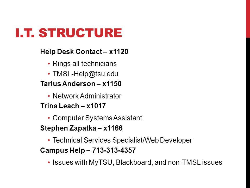 I.T. STRUCTURE Help Desk Contact – x1120 Rings all technicians TMSL-Help@tsu.edu Tarius Anderson – x1150 Network Administrator Trina Leach – x1017 Com