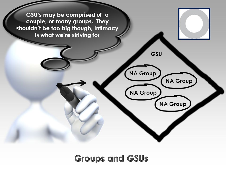 GSUs may be comprised of a couple, or many groups. They shouldnt be too big though, Intimacy is what were striving for GSU NA Group