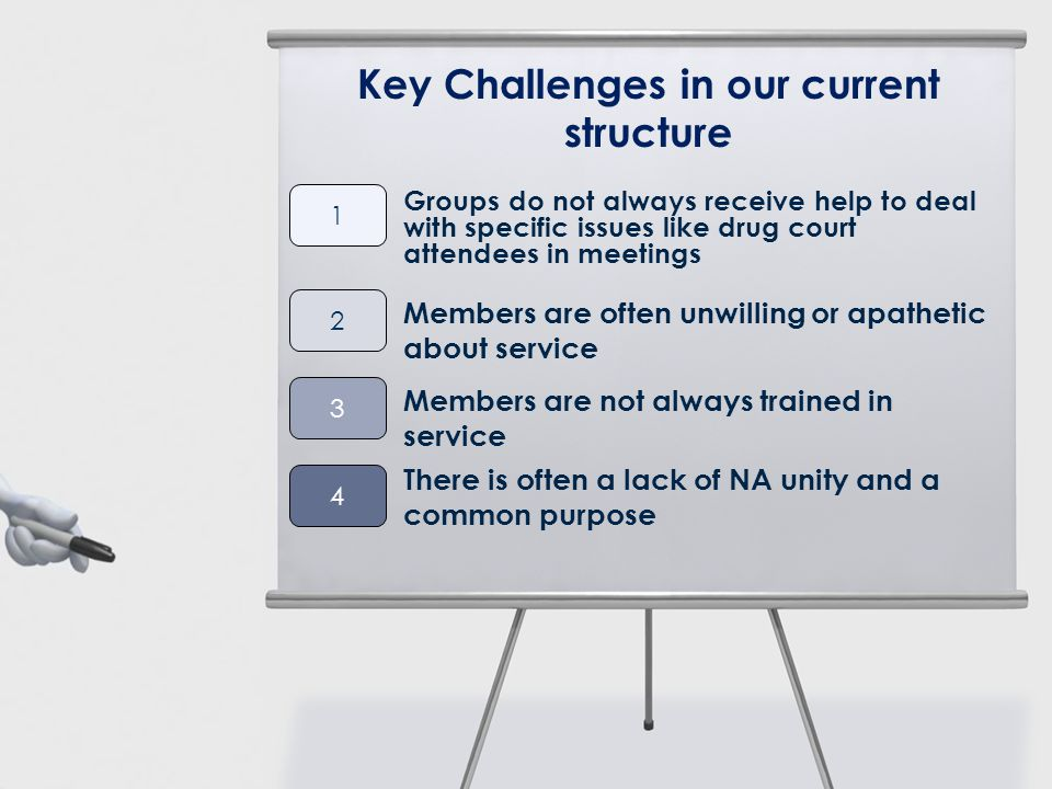 Members are not always trained in service Key Challenges in our current structure Groups do not always receive help to deal with specific issues like
