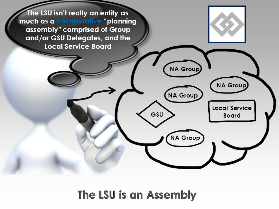 NA Group GSU Local Service Board NA Group collaborative The LSU isnt really an entity as much as a collaborative planning assembly comprised of Group