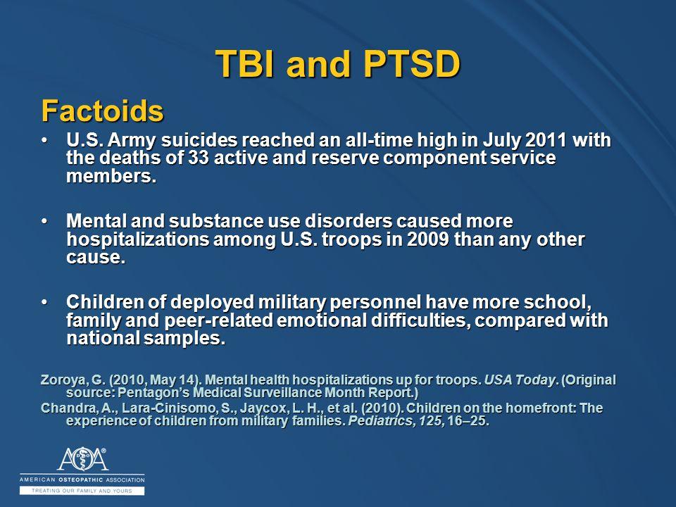 TBI and PTSD Factoids U.S.
