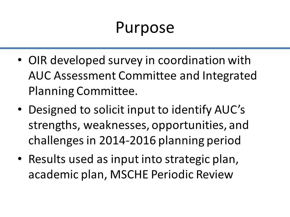 AUCs Challenges (External to AUC)