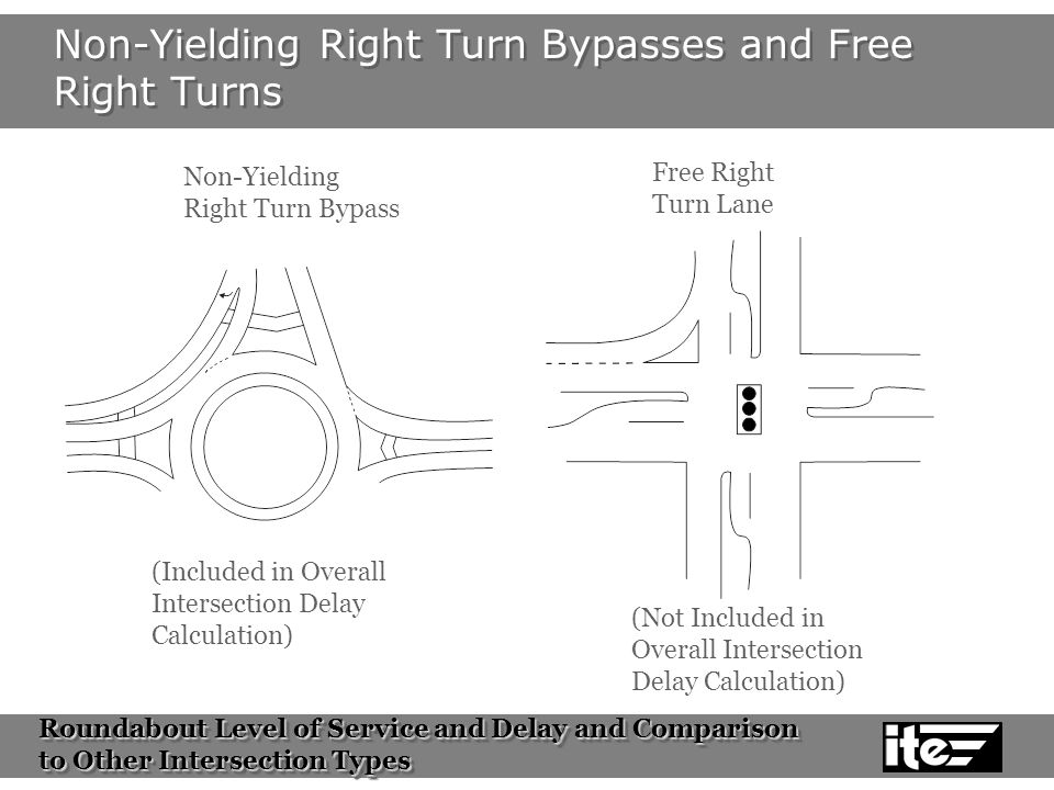 Roundabout Level of Service and Delay and Comparison to Other Intersection Types Roundabout Level of Service and Delay and Comparison to Other Intersection Types Non-Yielding Right Turn Bypasses and Free Right Turns Non-Yielding Right Turn Bypass Free Right Turn Lane (Included in Overall Intersection Delay Calculation) (Not Included in Overall Intersection Delay Calculation)
