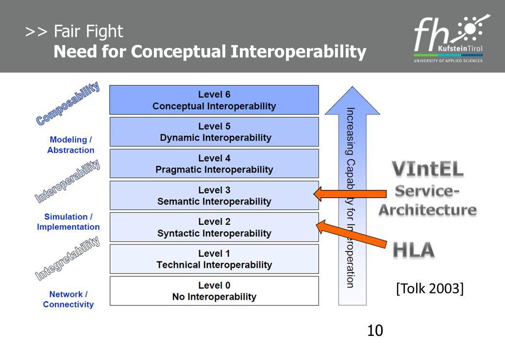 10 >> Fair Fight Need for Conceptual Interoperability [Tolk 2003]