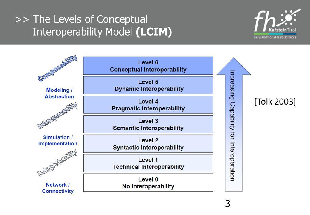 3 >> The Levels of Conceptual Interoperability Model (LCIM) [Tolk 2003]