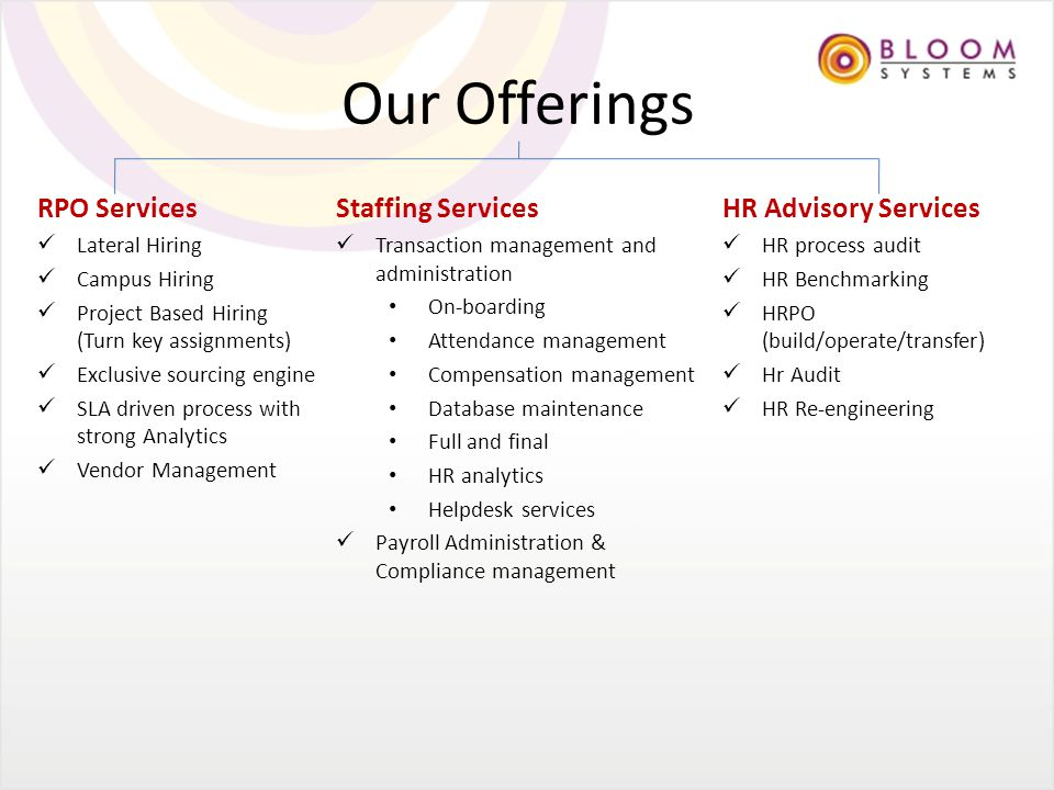 Our Offerings RPO Services Lateral Hiring Campus Hiring Project Based Hiring (Turn key assignments) Exclusive sourcing engine SLA driven process with strong Analytics Vendor Management Staffing Services Transaction management and administration On-boarding Attendance management Compensation management Database maintenance Full and final HR analytics Helpdesk services Payroll Administration & Compliance management HR Advisory Services HR process audit HR Benchmarking HRPO (build/operate/transfer) Hr Audit HR Re-engineering