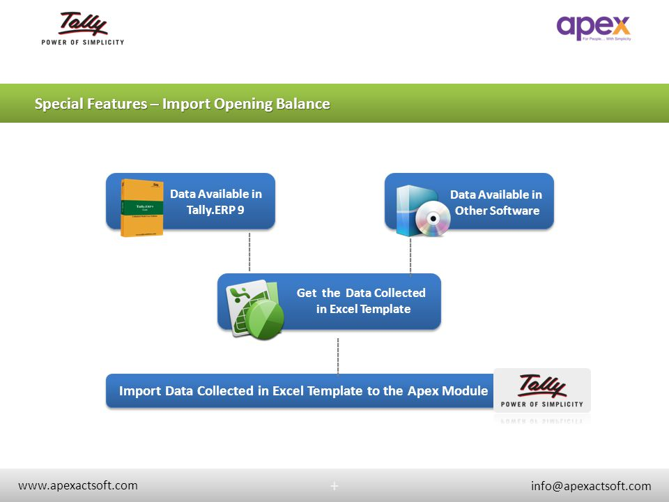 + www.apexactsoft.com info@apexactsoft.com + Special Features – Import Opening Balance Import Data Collected in Excel Template to the Apex Module Data