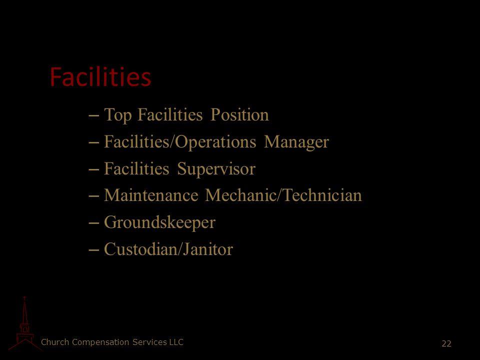 Church Compensation Services LLC 22 Facilities – Top Facilities Position – Facilities/Operations Manager – Facilities Supervisor – Maintenance Mechani