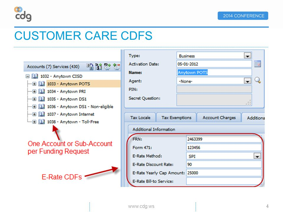 CUSTOMER CARE CDFS 4www.cdg.ws