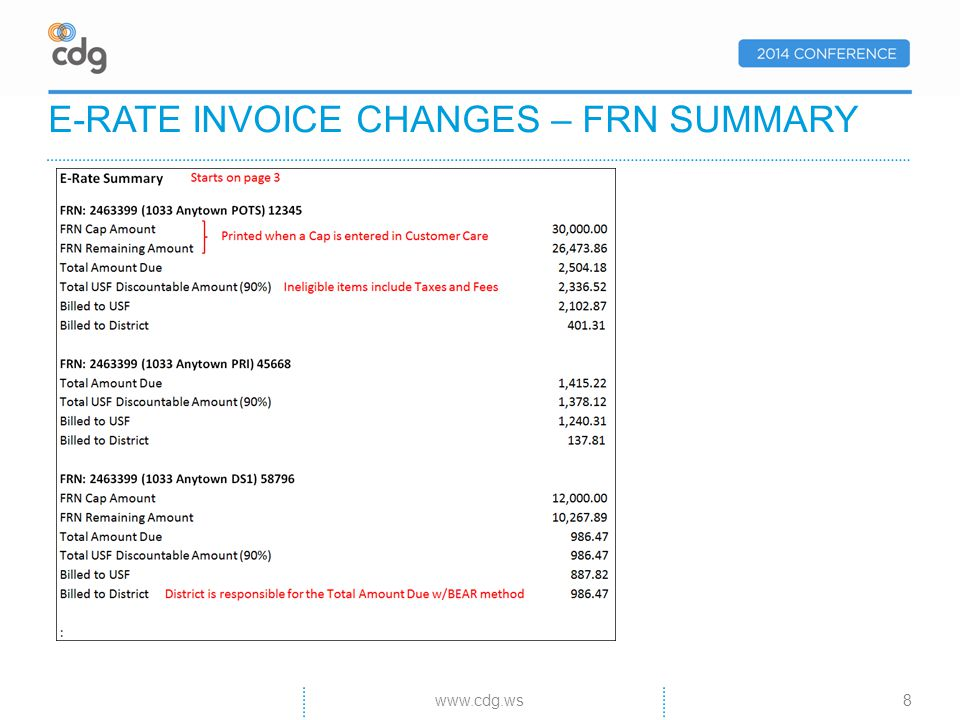 E-RATE INVOICE CHANGES – FRN SUMMARY 8www.cdg.ws