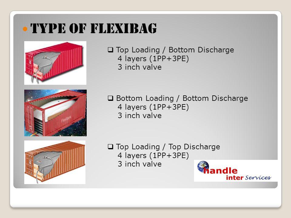 TYPE OF FLEXIBAG Top Loading / Bottom Discharge 4 layers (1PP+3PE) 3 inch valve Bottom Loading / Bottom Discharge 4 layers (1PP+3PE) 3 inch valve Top