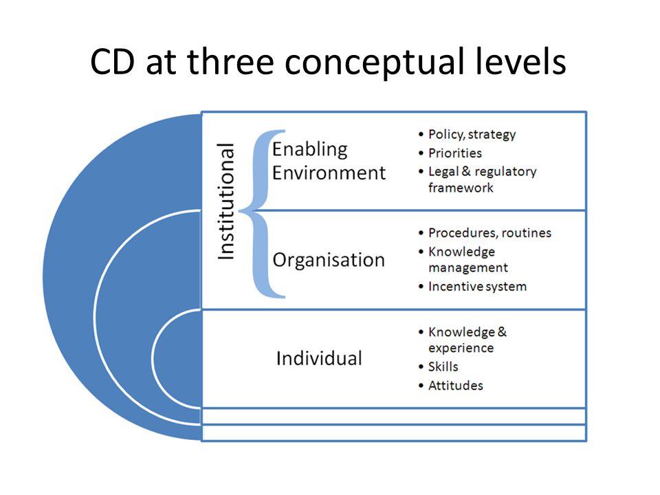 CD at three conceptual levels