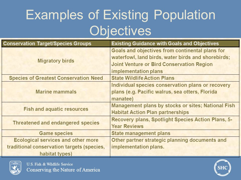 U.S. Fish & Wildlife Service Conserving the Nature of America Examples of Existing Population Objectives Conservation Target/Species GroupsExisting Gu