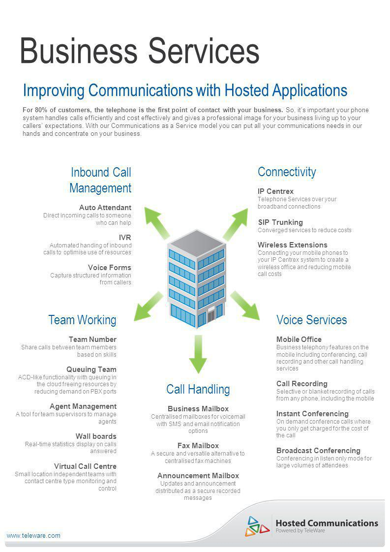 www.teleware.com Improving Communications with Hosted Applications Business Services For 80% of customers, the telephone is the first point of contact with your business.