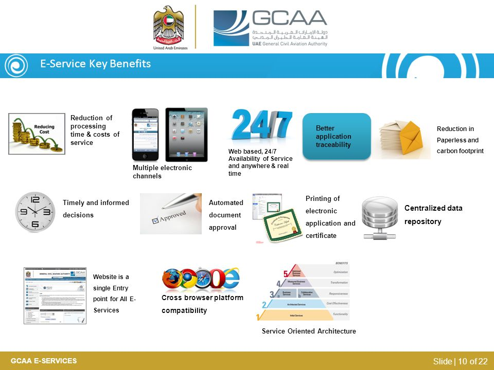 Reduction in Paperless and carbon footprint E-Service Key Benefits GCAA E-SERVICES Slide | 10 of 22 Reduction of processing time & costs of service Mu