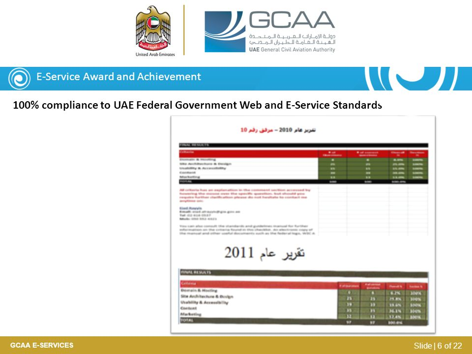 100% compliance to UAE Federal Government Web and E-Service Standards GCAA E-SERVICES Slide | 6 of 22 E-Service Award and Achievement