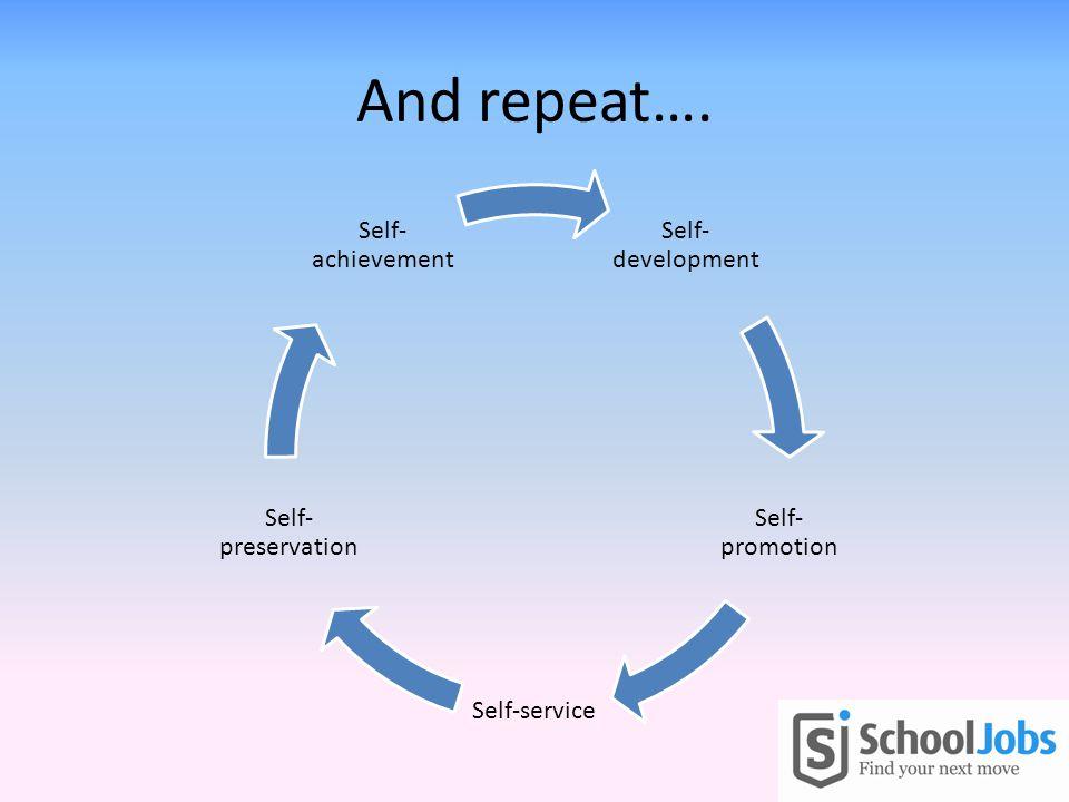 And repeat…. Self- development Self- promotion Self-service Self- preservation Self- achievement