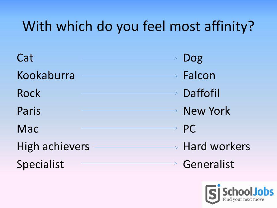 With which do you feel most affinity? CatDog KookaburraFalcon RockDaffofil ParisNew York MacPC High achieversHard workers SpecialistGeneralist