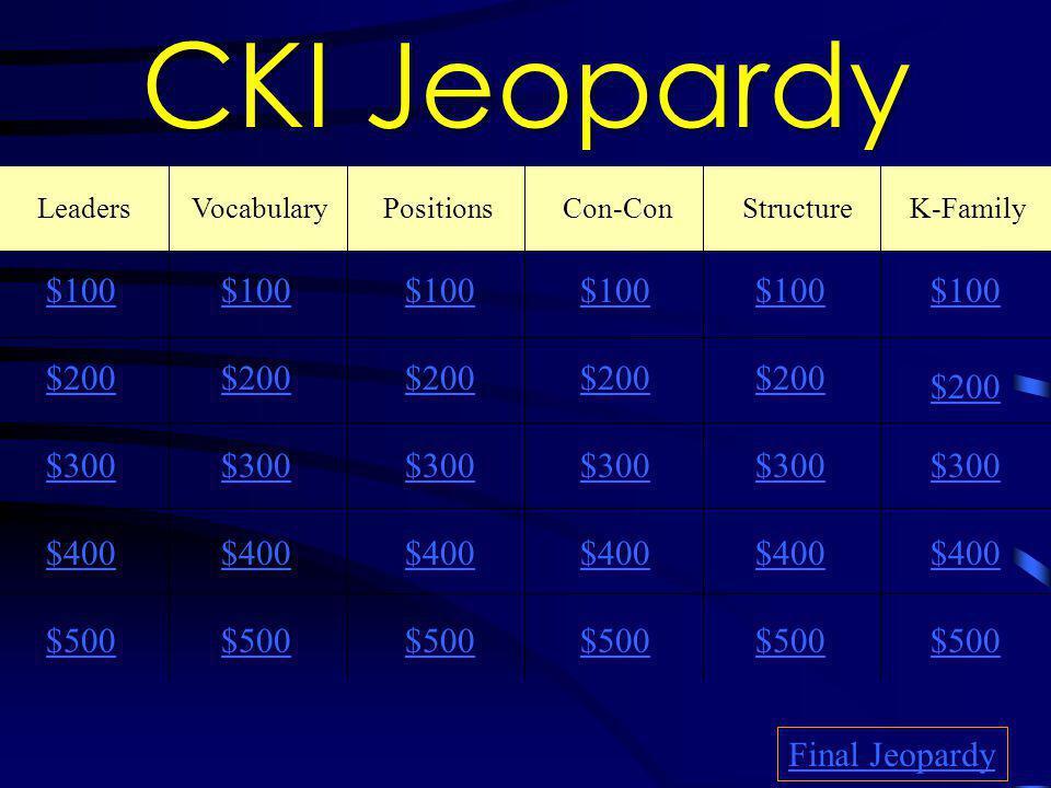 CKI Jeopardy LeadersPositionsVocabulary $100 $200 $300 $400 $500 $100 $200 $300 $400 $500 Final Jeopardy Con-ConStructureK-Family $100 $200 $300 $400 $500