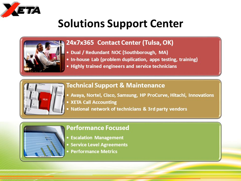 Solutions Support Center 24x7x365 Contact Center (Tulsa, OK) Dual / Redundant NOC (Southborough, MA) In-house Lab (problem duplication, apps testing,