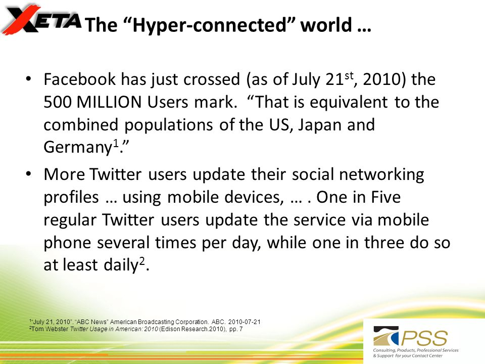 The Hyper-connected world … Facebook has just crossed (as of July 21 st, 2010) the 500 MILLION Users mark.