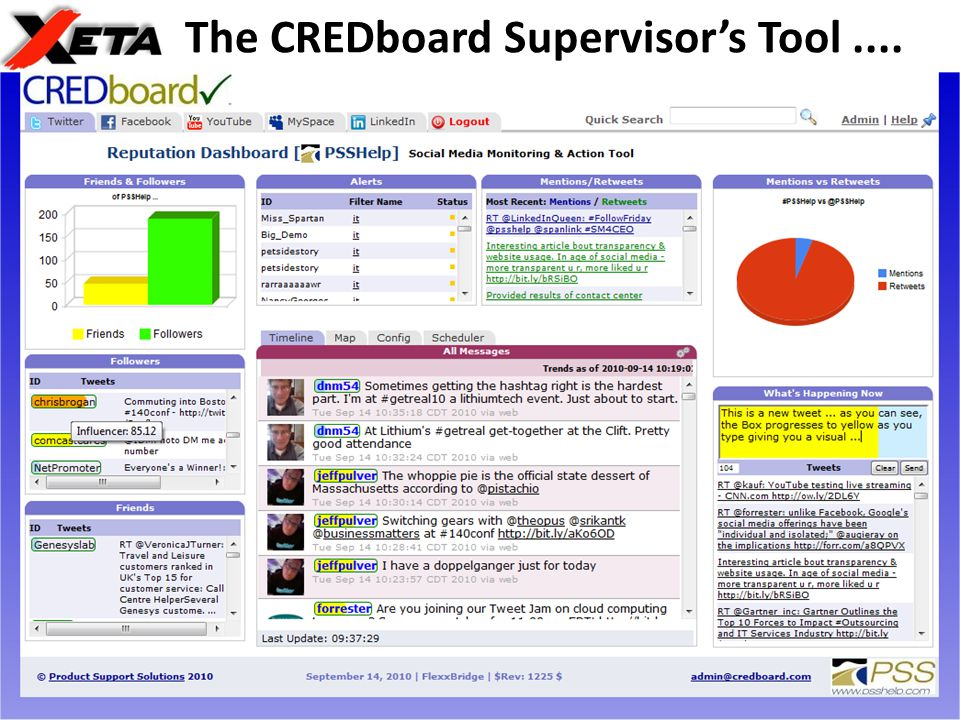 The CREDboard Supervisors Tool....