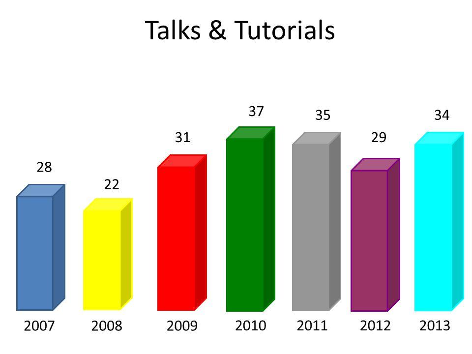 200720082009 28 22 31 Talks & Tutorials 2010 37 35 20112012 29 34 2013