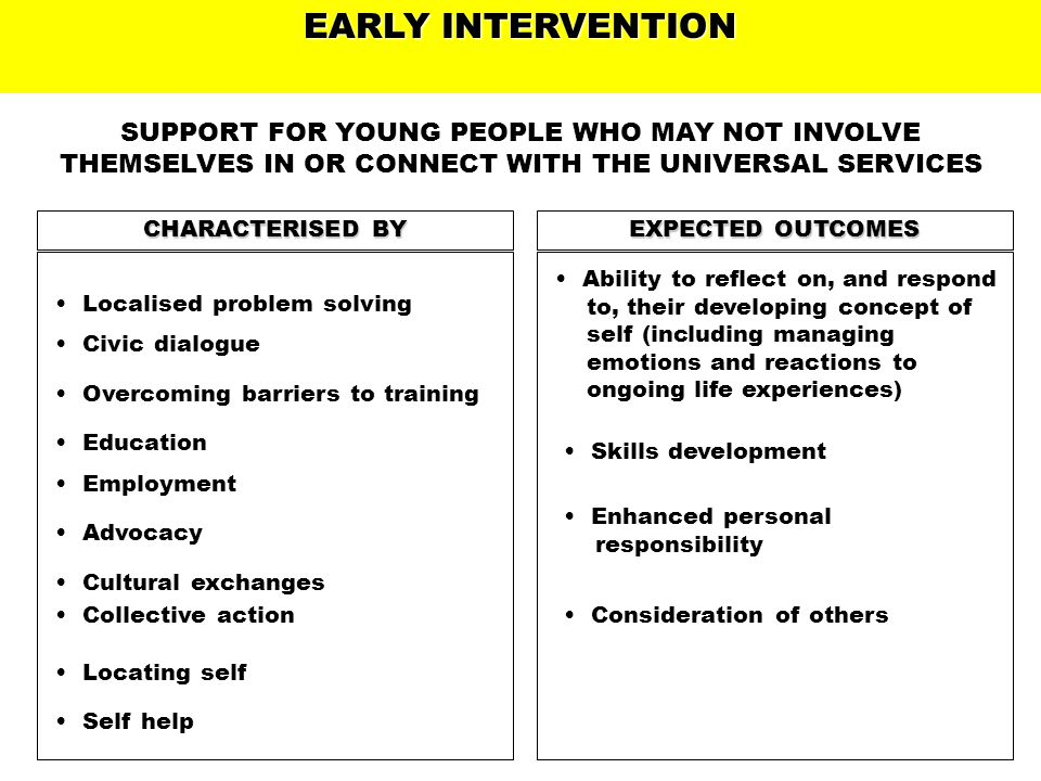 EARLY INTERVENTION SUPPORT FOR YOUNG PEOPLE WHO MAY NOT INVOLVE THEMSELVES IN OR CONNECT WITH THE UNIVERSAL SERVICES CHARACTERISED BY EXPECTED OUTCOMES Employment Localised problem solving Civic dialogue Overcoming barriers to training Education Advocacy Cultural exchanges Collective action Locating self Self help Ability to reflect on, and respond to, their developing concept of self (including managing emotions and reactions to ongoing life experiences) Skills development Enhanced personal responsibility Consideration of others