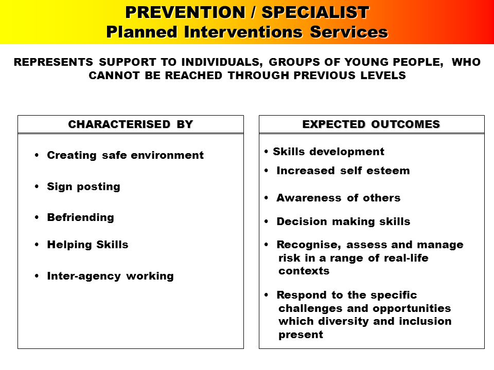 FOCUSED INTERVENTION SERVICES INTERVENTIONS INTO THE LIVES OF YOUNG PEOPLE WHO REQUIRE HELP AT A TIME OF ACUTE NEED CHARACTERISED BY EXPECTED OUTCOMES Personal and social development processes Helping skills Mentoring Engagement Support Inter-agency collaboration Reduced level of crisis Recognise and manage risk and apply safe principles Evaluate their own performance and that of others Self help skills Developing skills of self awareness, coping and learning skills