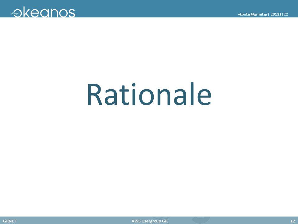 GRNETAWS Usergroup GR12 vkoukis@grnet.gr| 20121122 Rationale