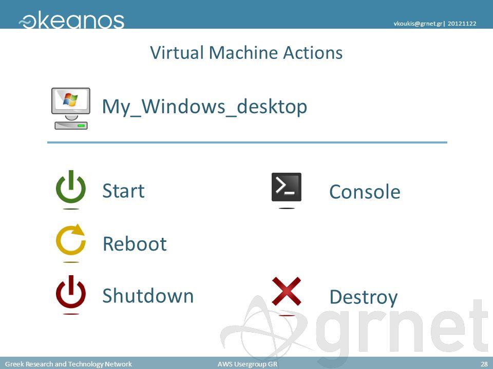 Greek Research and Technology NetworkAWS Usergroup GR28 vkoukis@grnet.gr| 20121122 Virtual Machine Actions My_Windows_desktop Shutdown Reboot Start Console Destroy