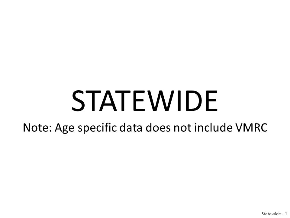 STATEWIDE Note: Age specific data does not include VMRC Statewide - 1