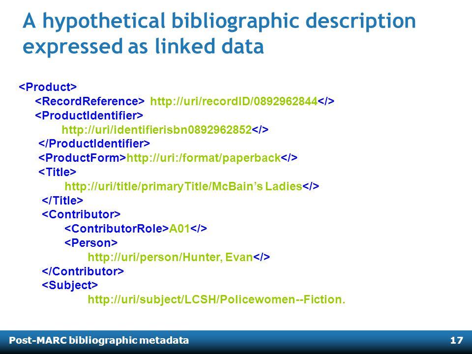 Post-MARC bibliographic metadata17 A hypothetical bibliographic description expressed as linked data http://uri/recordID/0892962844 http://uri/identif