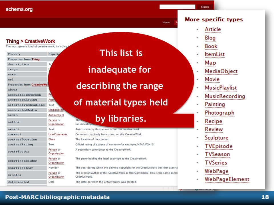 Post-MARC bibliographic metadata18 This list is inadequate for describing the range of material types held by libraries.