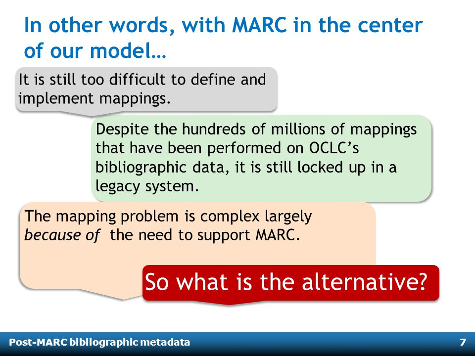 Post-MARC bibliographic metadata7 In other words, with MARC in the center of our model…
