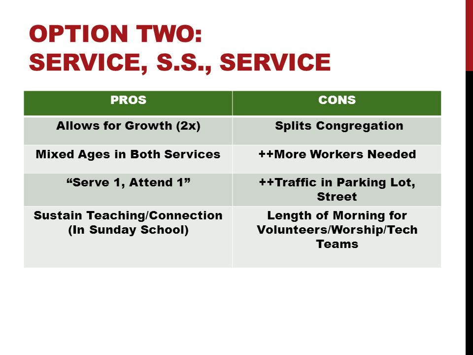 OPTION TWO: SERVICE, S.S., SERVICE PROSCONS Allows for Growth (2x) Splits Congregation Mixed Ages in Both Services++More Workers Needed Serve 1, Attend 1++Traffic in Parking Lot, Street Sustain Teaching/Connection (In Sunday School) Length of Morning for Volunteers/Worship/Tech Teams