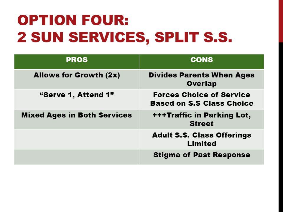 OPTION FOUR: 2 SUN SERVICES, SPLIT S.S.