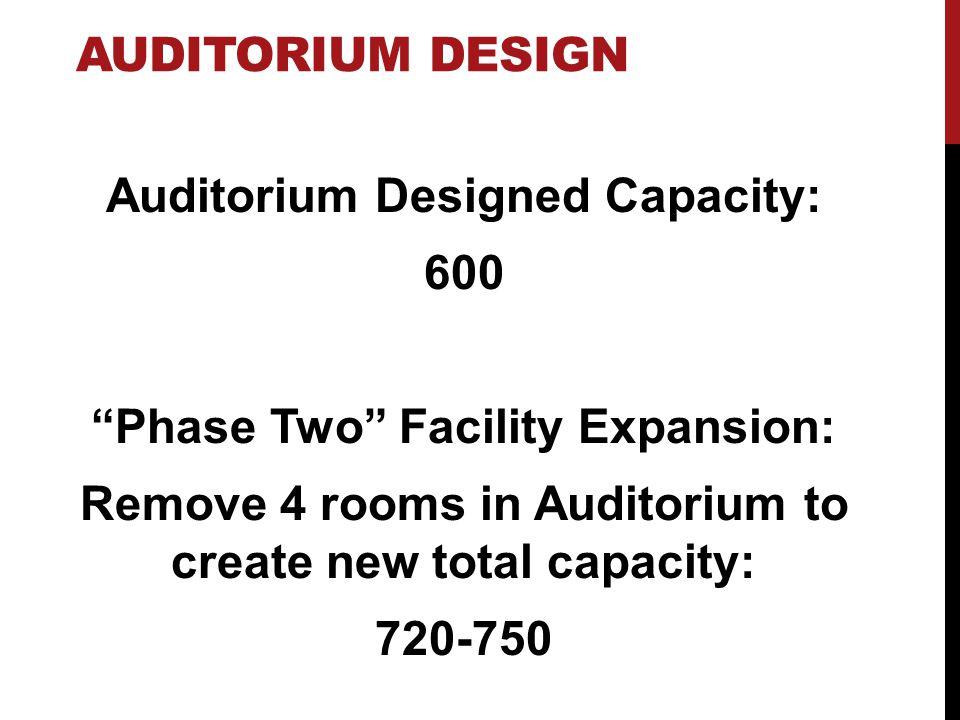 AUDITORIUM DESIGN Auditorium Designed Capacity: 600 Phase Two Facility Expansion: Remove 4 rooms in Auditorium to create new total capacity: 720-750