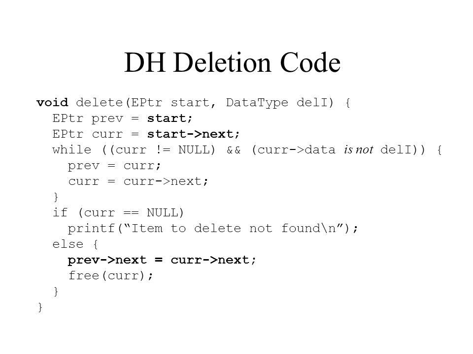 DH Deletion Code void delete(EPtr start, DataType delI) { EPtr prev = start; EPtr curr = start->next; while ((curr != NULL) && (curr->data is not delI)) { prev = curr; curr = curr->next; } if (curr == NULL) printf(Item to delete not found\n); else { prev->next = curr->next; free(curr); }