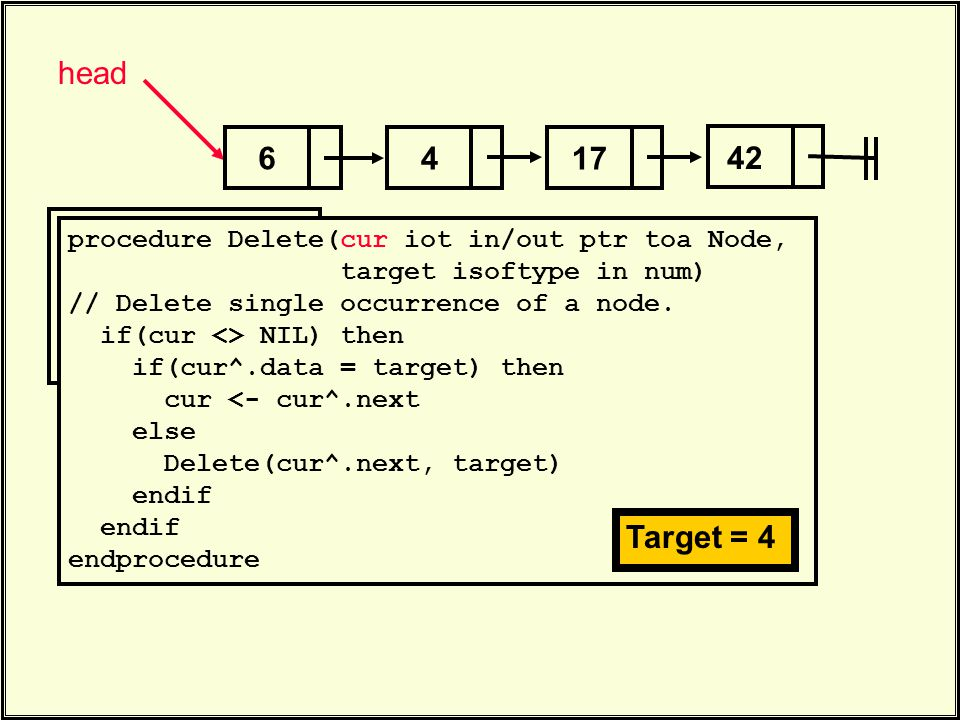 Delete(head, 4). procedure Delete(cur iot in/out ptr toa Node, target isoftype in num) // Delete single occurrence of a node. if(cur <> NIL) then if(c