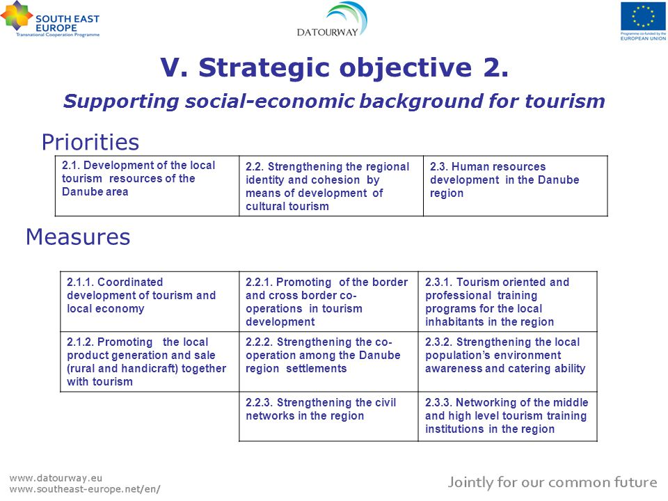 V. Strategic objective 2. Supporting social-economic background for tourism Priorities 2.1.