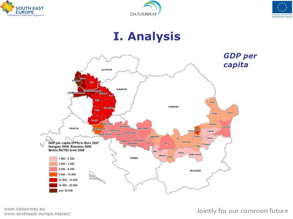 I. Analysis GDP per capita