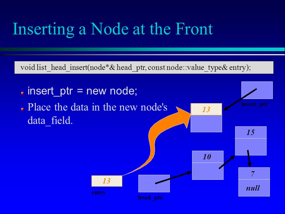Inserting a Node at the Front 10 15 7 null head_ptr entry 13 insert_ptr 13 insert_ptr = new node; Place the data in the new node's data_field. void li