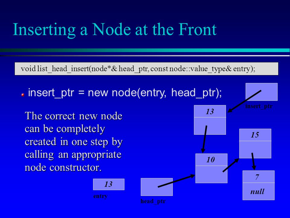 Inserting a Node at the Front 10 15 7 null head_ptr entry 13 insert_ptr 13 insert_ptr = new node(entry, head_ptr); The correct new node can be complet